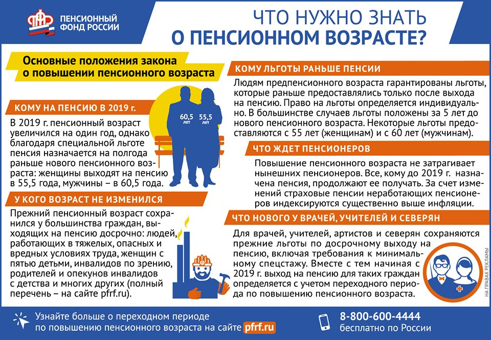 дают ли кредит пенсионерам в народном банке